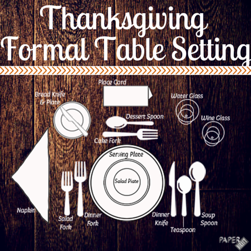 Thanksgiving Table Setting Guide Graphic Paperdirect Blog